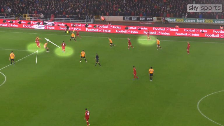 Liverpool's winning goal against Wolves came from a throw-in