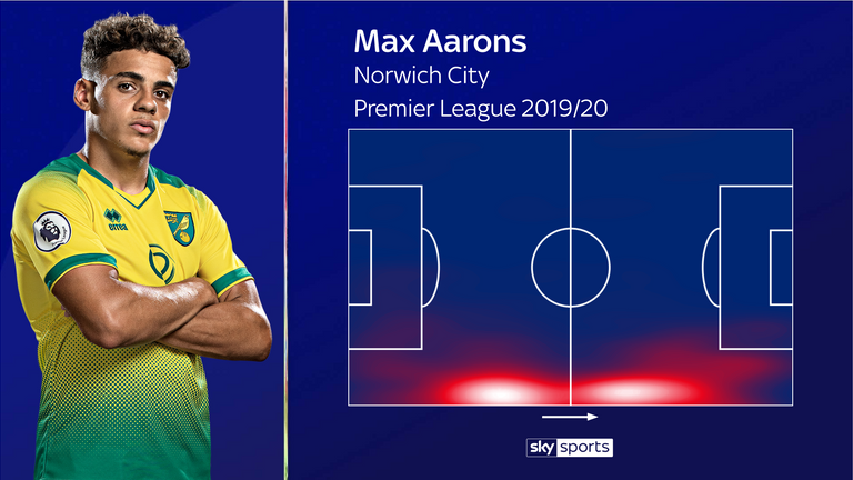 Max Aarons' heatmap shows his influence on Norwich's right