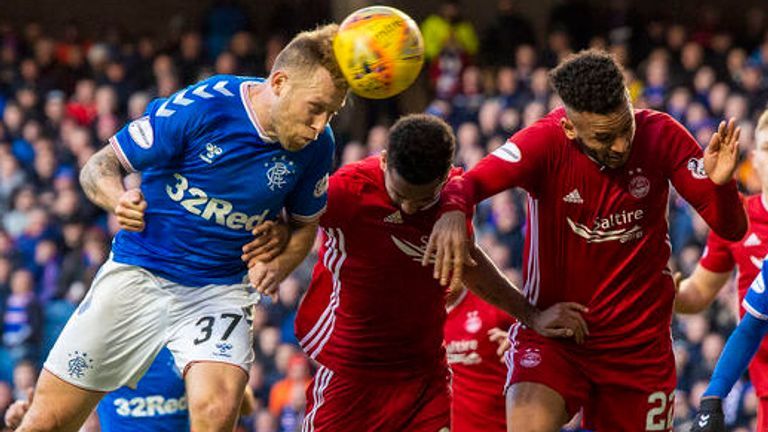 Rangers were held to a 0-0 draw by Aberdeen on Saturday