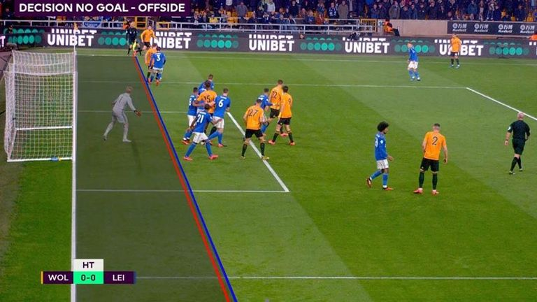 Pedro Neto was deemed offside after his foot was fractionally ahead of Ben Chilwell