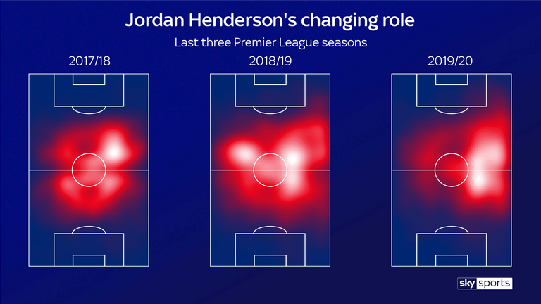 Jorden Henderson for feature