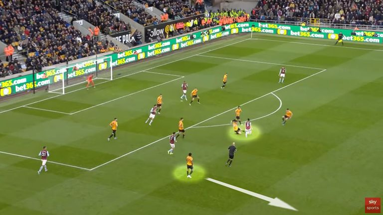 Adama Traore's counter-attack for Raul Jimenez's goal for Wolves against Aston Villa at Molineux
