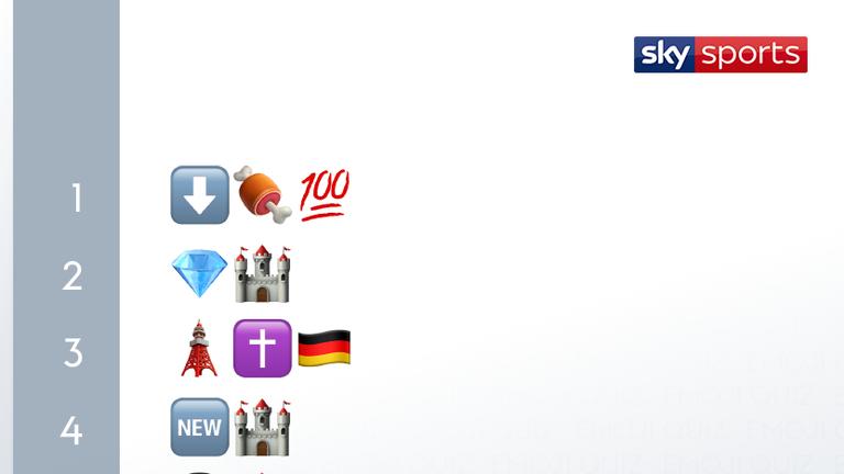 skysports emoji quiz 4959985