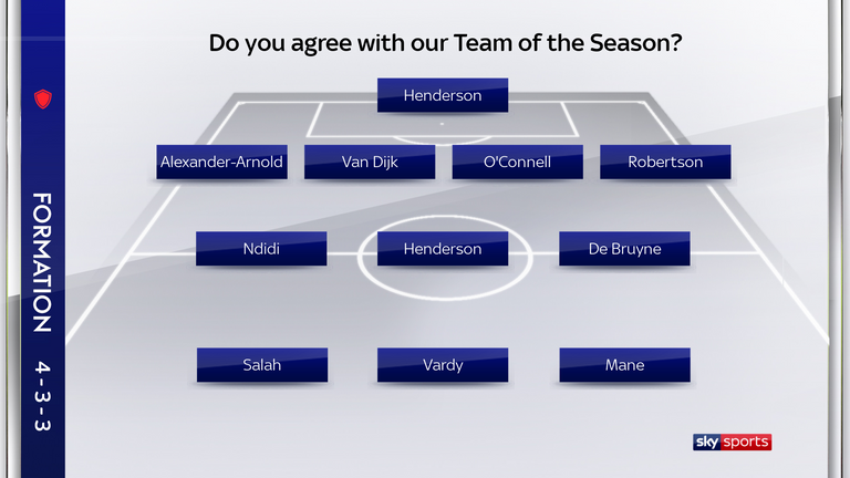 Our Sky Sports team of the season. What do you think?