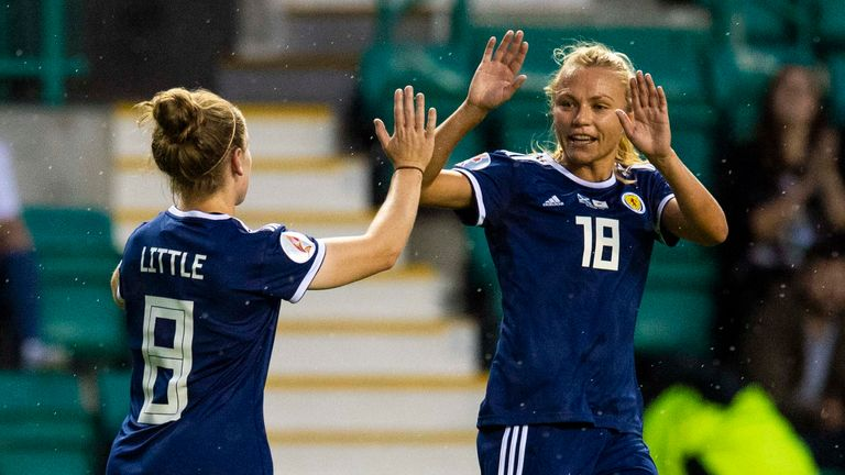Scotland have won both of their qualifying matches so far, beating Cyprus and Albania