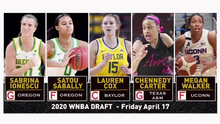 The top five prospects in the 2020 WNBA Draft