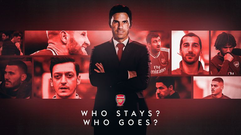 What changes will Mikel Arteta make to the Arsenal squad?