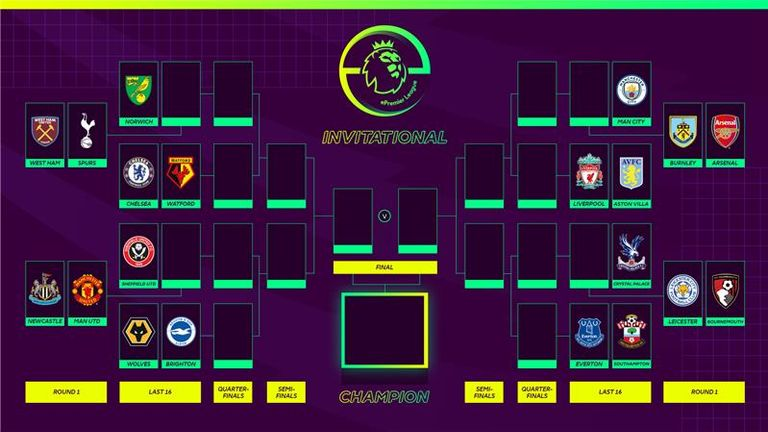 EPL invitational draw