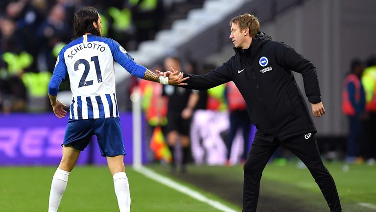 Brighton face Arsenal at home in their return to Premier League action on June 20