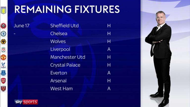 Aston Villa's remaining Premier League games