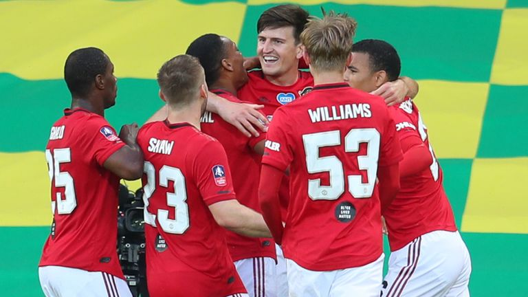 Harry Maguire celebrates a goal with Manchester United team-mates