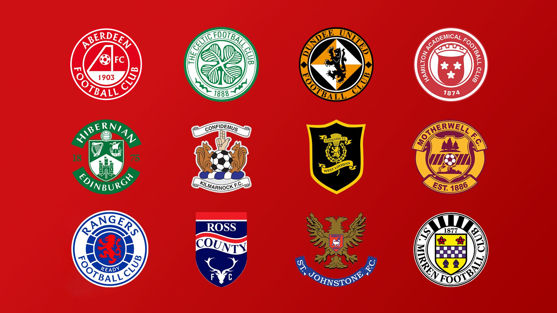 Scottish Premiership match previews
