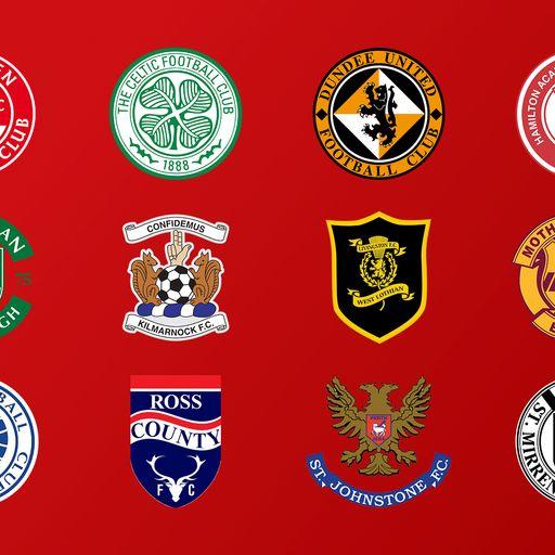Scottish Premiership: The live games on Sky Sports