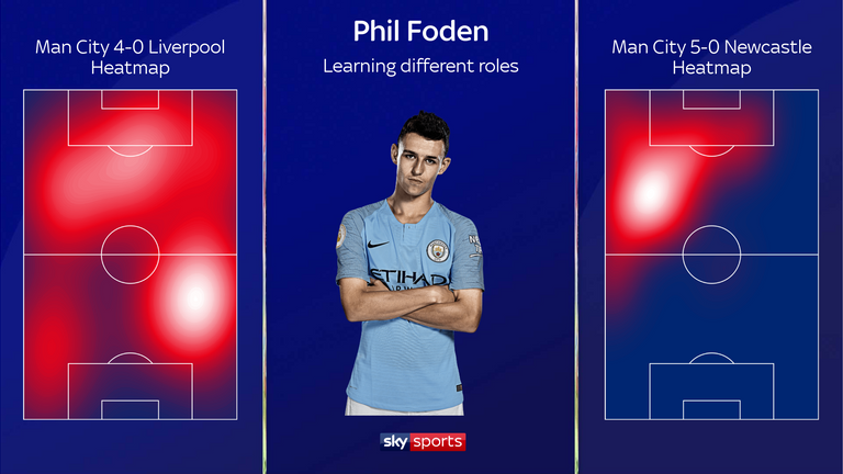 Phil Foden played different roles for Manchester City in their wins over Liverpool and Newcastle
