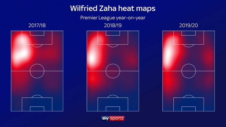 Wilfried Zaha's heat maps year-on-year for Crystal Palace
