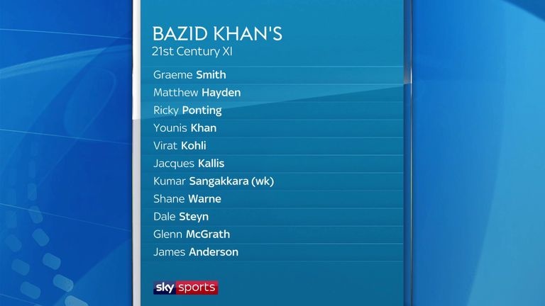 Bazid Khan's 21st Century XI for the Cricket Debate