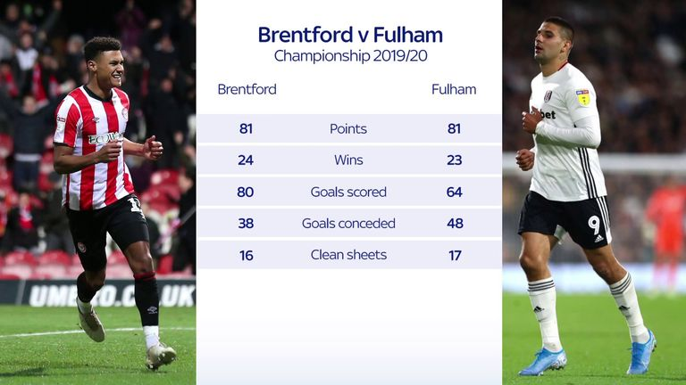 Brentford vs Fulham tale of the tape: The richest game in football