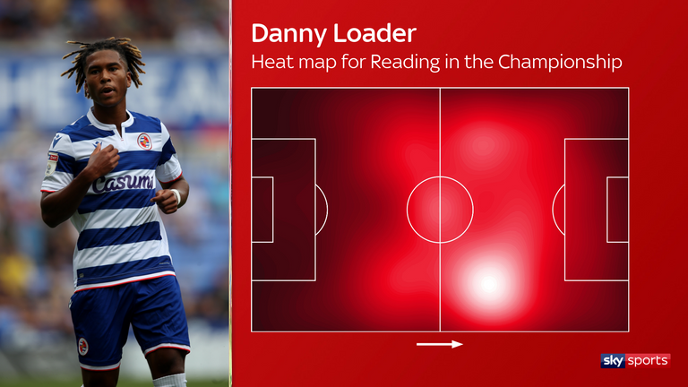 Danny Loader's Championship heat map for Reading