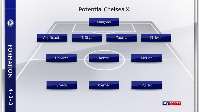 Thiago Silva Ben Chilwell Timo Werner And Hakim Ziyech Among Chelsea Recruits Football News Sky Sports