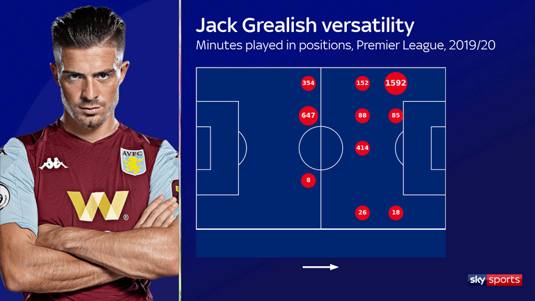 GREALISH POSITIONS PLAYED