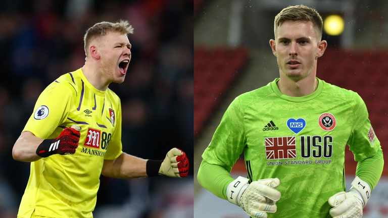 Aaron Ramsdale (Left) and Dean Henderson (Right)