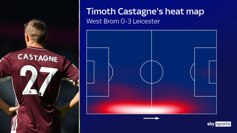 Castagne's heat map on debut for Leicester against West Brom