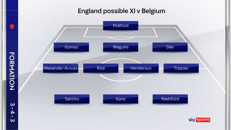England's XI against Belgium is set to be very different to the team which beat Wales