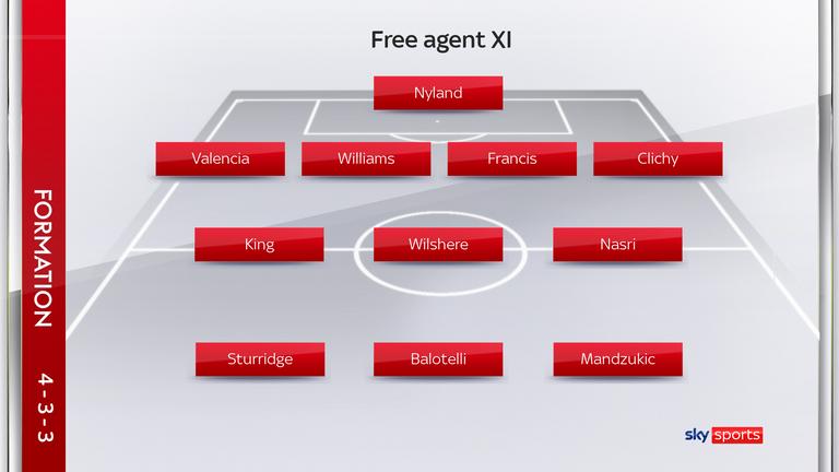 Free agent XI