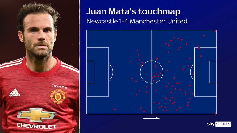 Juan Mata's touchmap underlines his influence all over the pitch