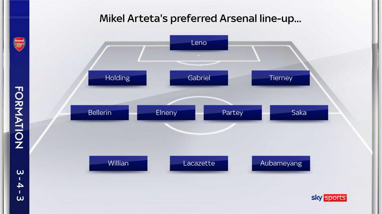Arteta has preferred using a back three so far this season