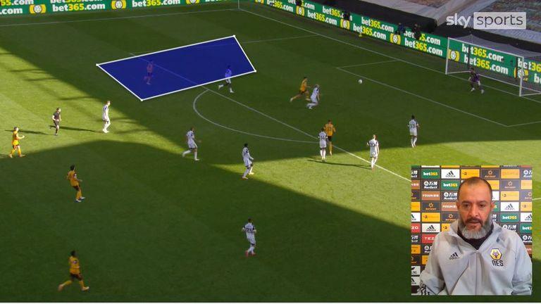 Wolves manager Nuno Espirito Santo analyses his team's play for Sky Sports