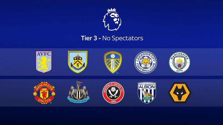 Premier League tier 3