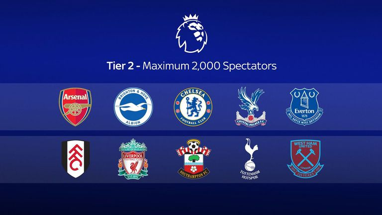 Ten Premier League clubs are located in tier 2 areas