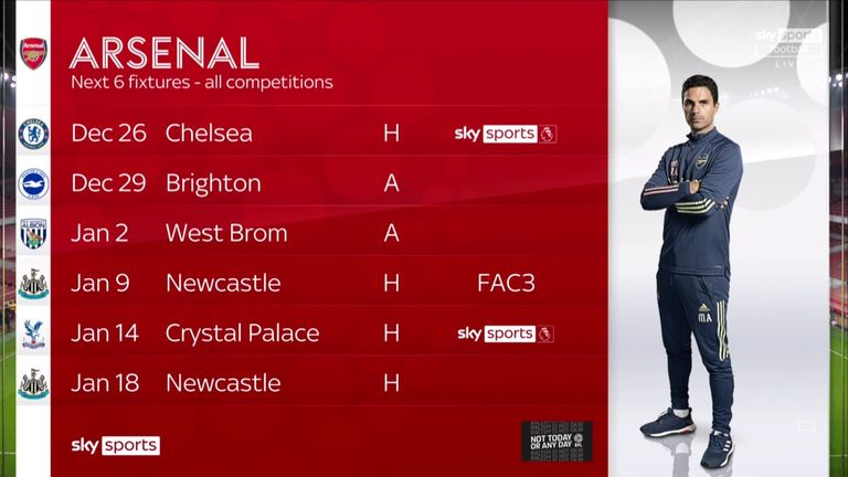 Arsenal's next six fixtures in all competitions