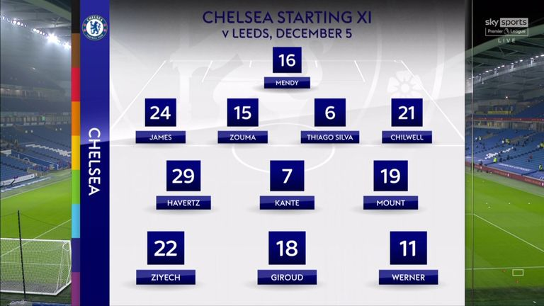 Chelsea's starting XI against Leeds
