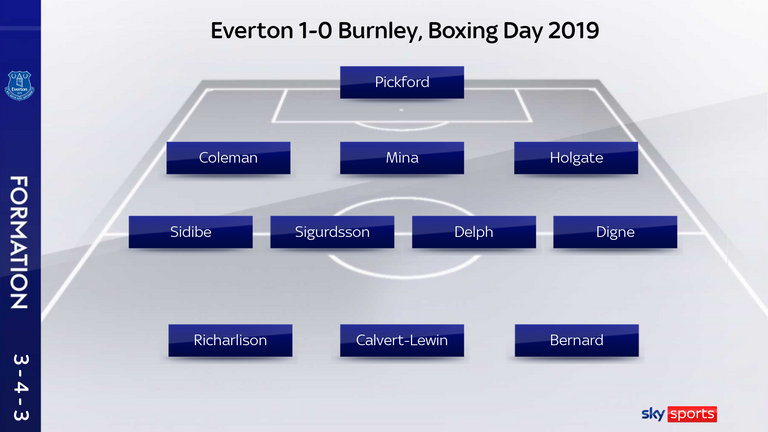 Carlo Ancelotti's first starting XI in charge of Everton in December 2019