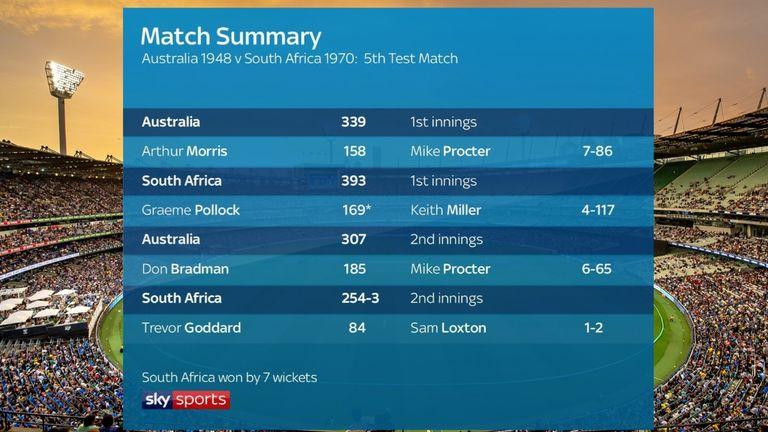 The Greatest Test team quarter-final: Australia 1948 vs South Africa 1970, fifth Test