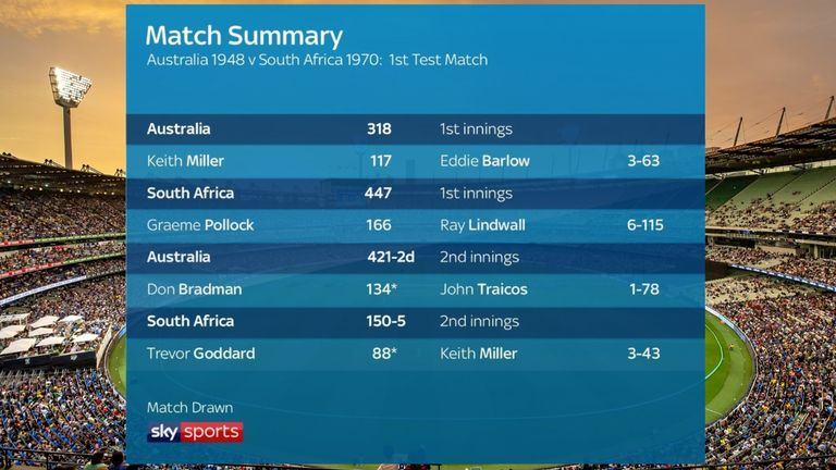 The Greatest Test team quarter-final: Australia 1948 vs South Africa 1970, first Test