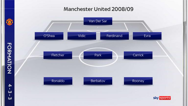 Man Utd