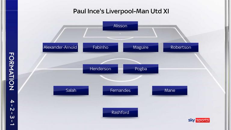 Paul Ince's Liverpool-Man Utd combined XI
