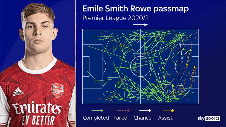 Smith Row ha sido protagonista del Arsenal en las últimas semanas