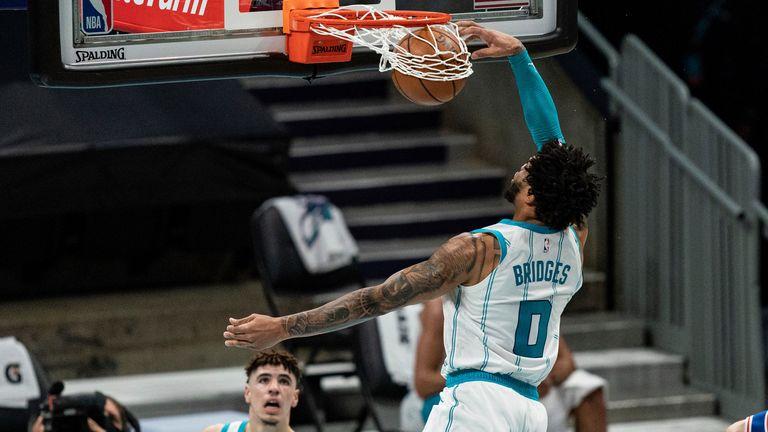 Charlotte Hornets forward Miles Bridges dunks the ball against the Philadelphia 76ers