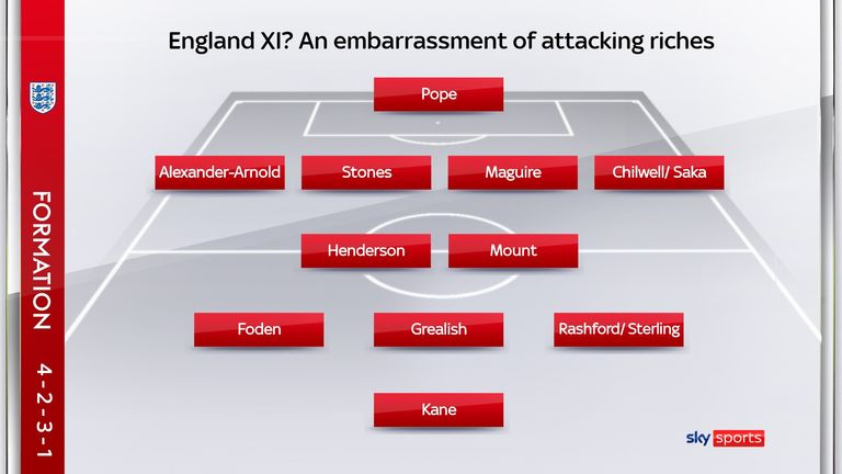 Could this be the most attacking England XI ever? Mason Mount ranks impressively across defensive metrics and could potentially do a job in a two-man midfield - or Declan Rice could oust out the Chelsea midfielder for some defensive balance