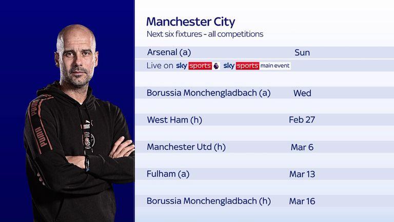 Los próximos seis partidos del Manchester City