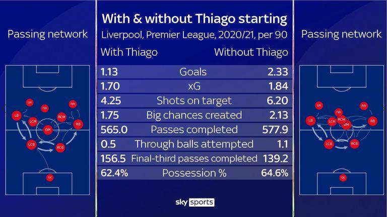 Thiago Liverpool Twenty3