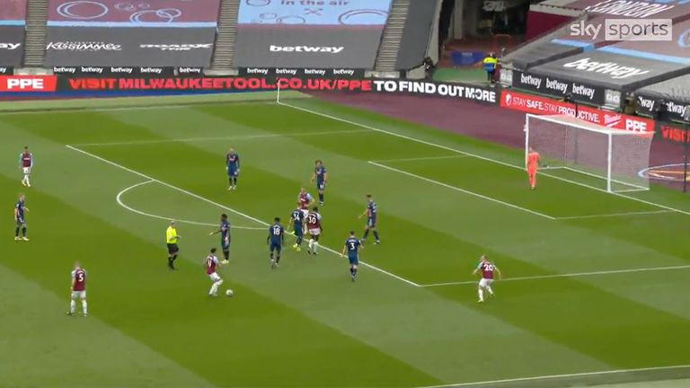 Arsenal players with their backs turned in the build-up to West Ham's second goal