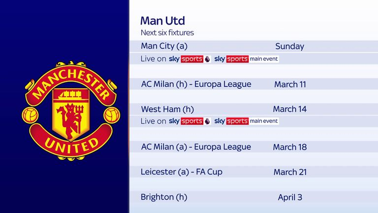 Manchester United face a pivotal run of fixtures in the next month
