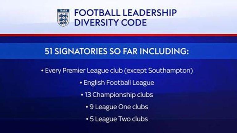 Football Leadership Diversity Code signatories
