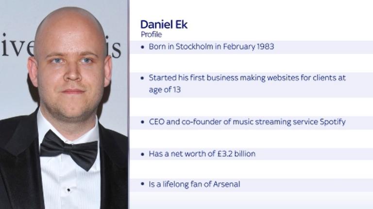 Daniel Ek - Profile