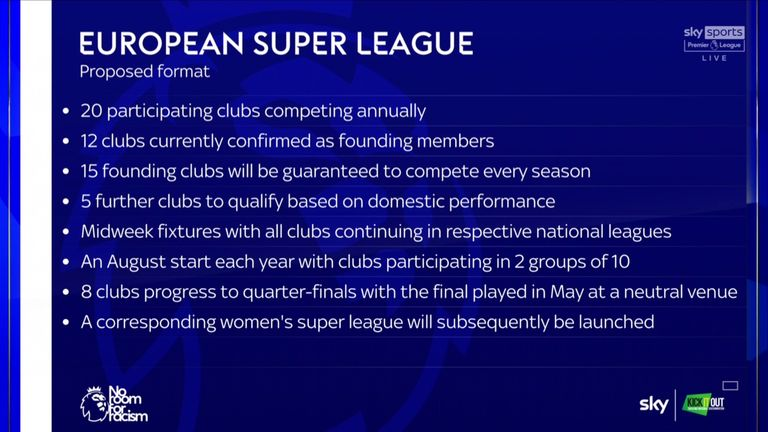 The proposed format of the new competition